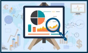 Taille du marché des nutraceutiques CBD 2021 |  Principales entreprises, tendances, détails des facteurs de croissance pour le développement des affaires et prévisions jusqu'en 2027 – LionLowdown