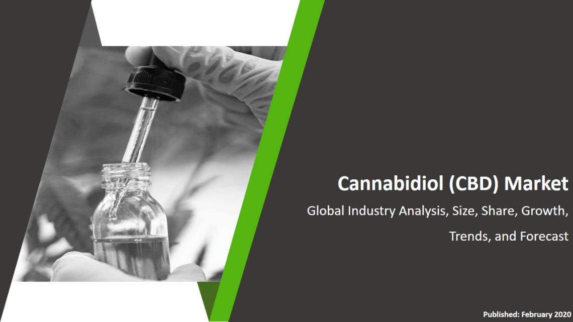 Le marché mondial du cannabidiol (CBD) devrait atteindre 938,9 millions USD d'ici 2027