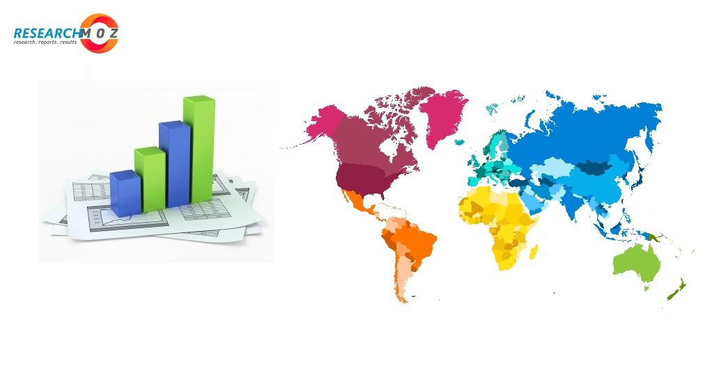 Les stratégies de développement adoptées par les principaux acteurs clés et pour comprendre le scénario concurrentiel – LionLowdown