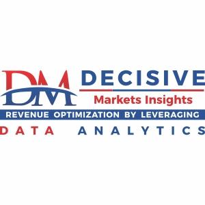 Marché de la dégénérescence corticobasale (CBD) 2020-2027, analyse d'impact, moteurs, opportunités, prix et acteurs clés – Joueur 1, Joueur 2