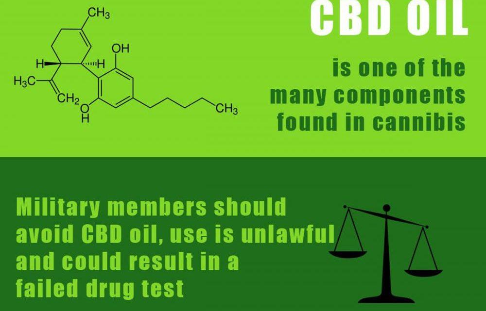 DVIDS – Actualités – Malgré sa prévalence, le CBD reste illégal pour les membres du DOD