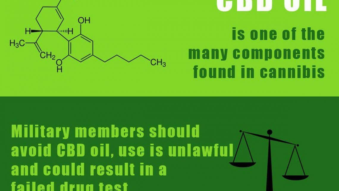 Malgré sa prévalence, le CBD est toujours illégal pour les membres du DOD |  Article
