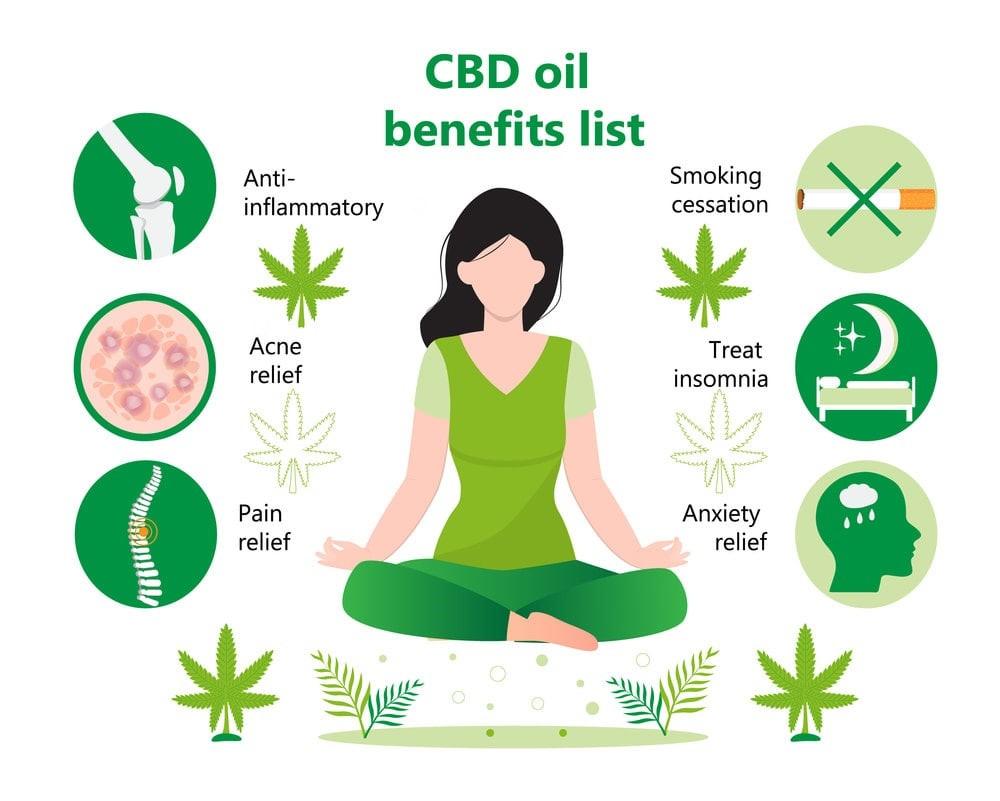 avantages CBD