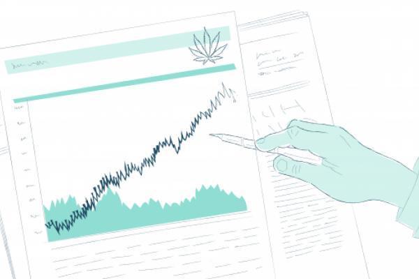 Cantor reste neutre sur le Web de Charlotte, cbdMD et CV Science, pourquoi ces actions de CBD pourraient être bénéfiques si la réforme du cannabis se produisait réellement