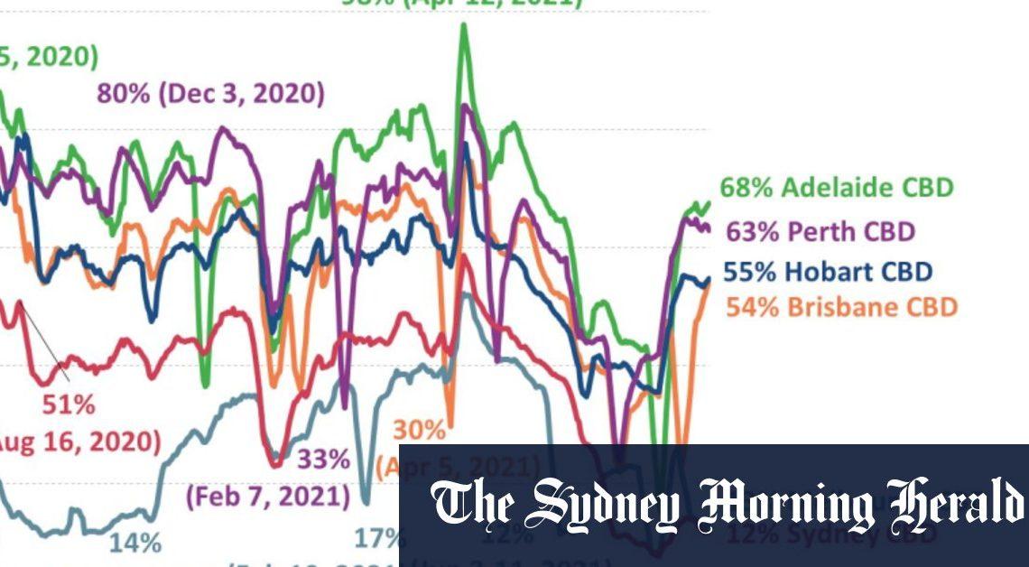 La récupération du CBD de Brisbane donne du cœur à Sydney et Melbourne, selon Roy Morgan
