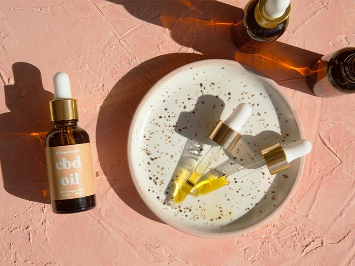 L'huile de CBD peut-elle aider à traiter la MPOC ?