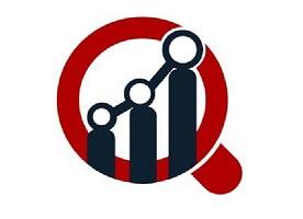 Taille du marché du CBD d'une valeur de 2201,16 milliards USD |  125,5 % TCAC d'ici 2027